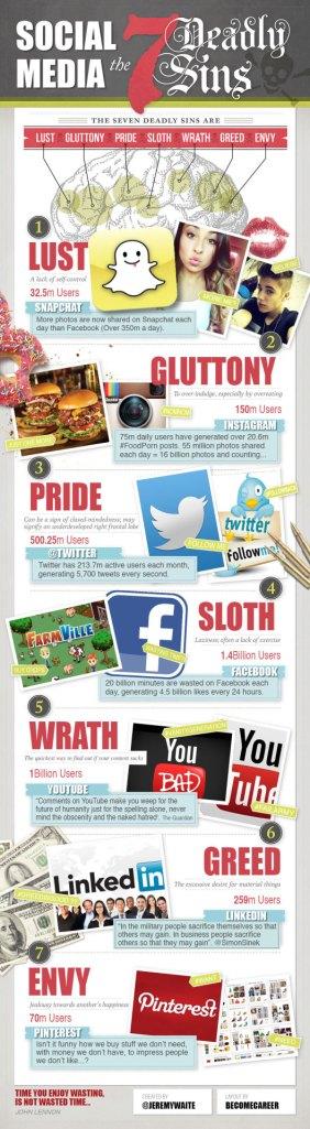 social media - sin 1