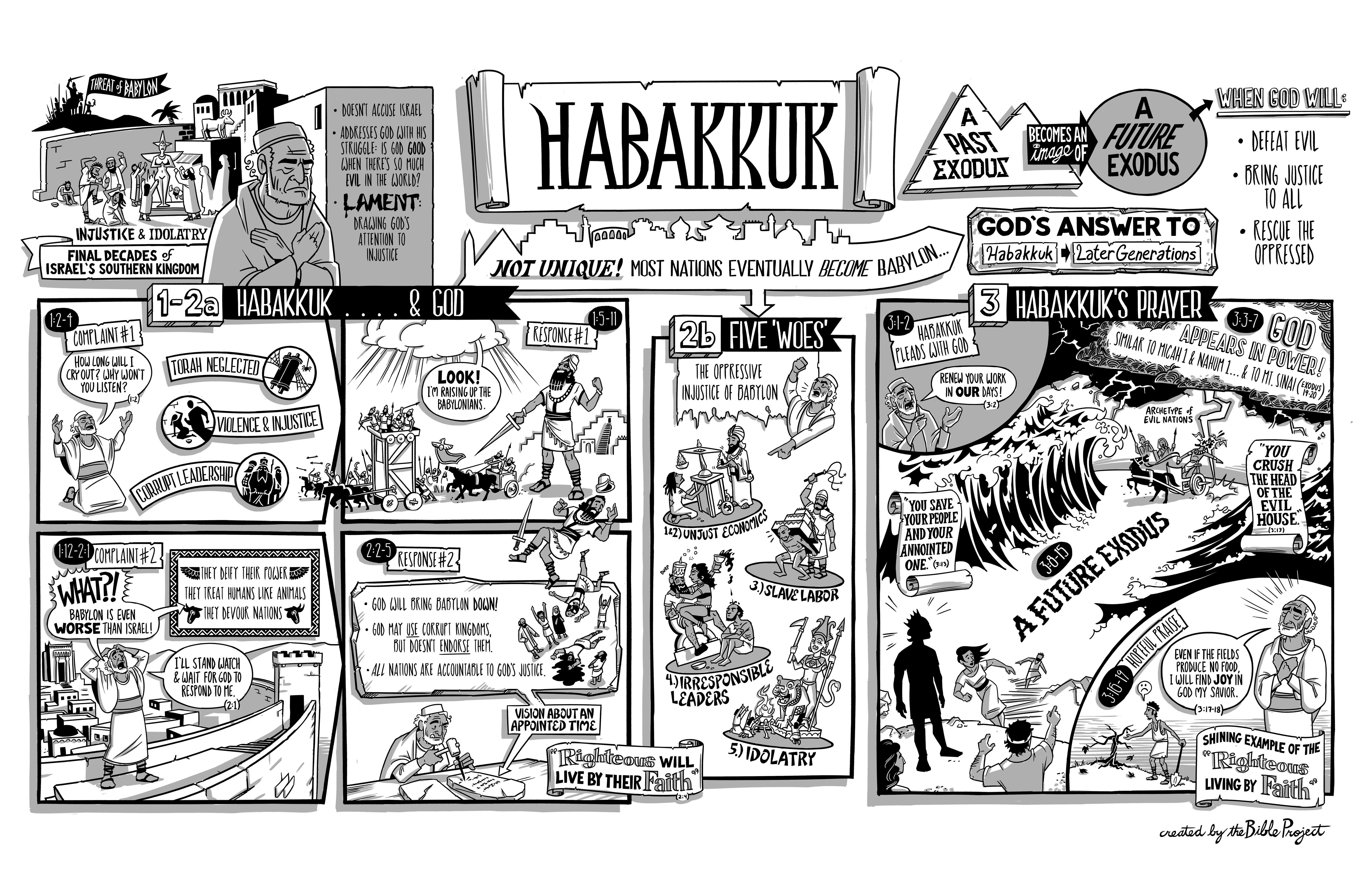 Where Is God Today   Habakkuk 1   U2013 Growing Godly Generations
