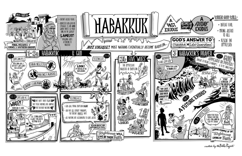 Habakkuk - Bible Project .jpg